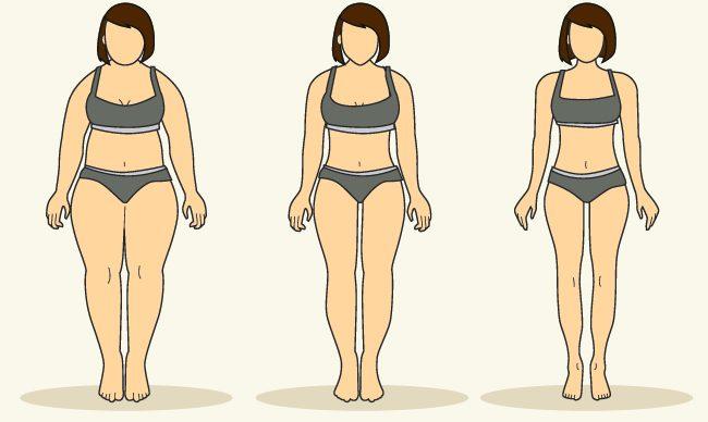 Трансформация тела. Мастер классы